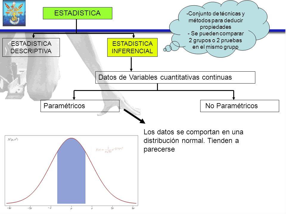 Datos de Variables cuantitativas continuas