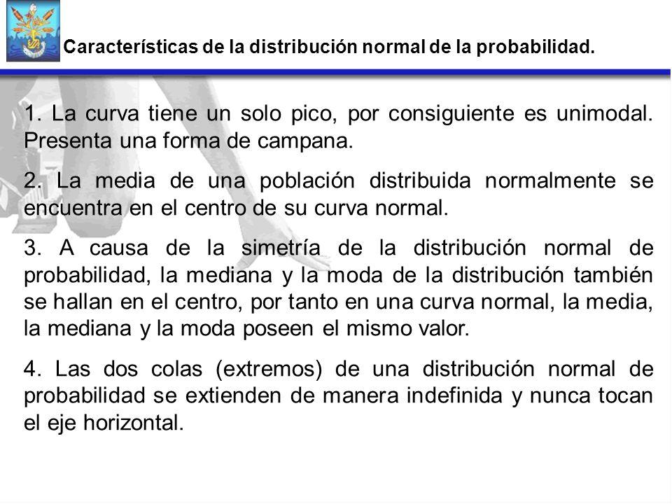 Características de la distribución normal de la probabilidad.