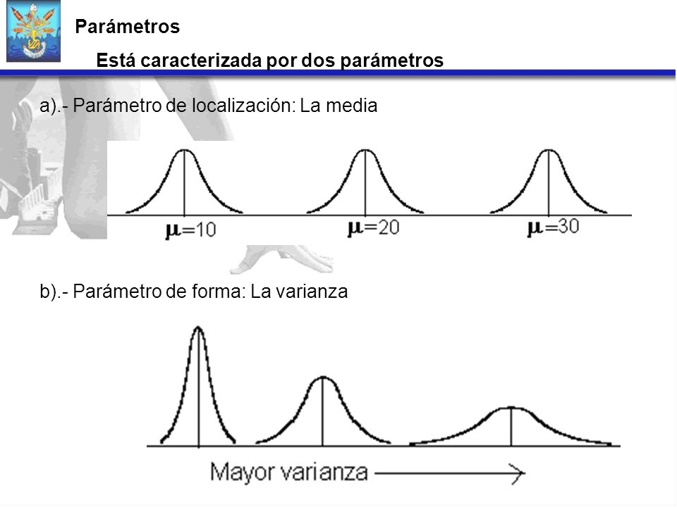 Está caracterizada por dos parámetros