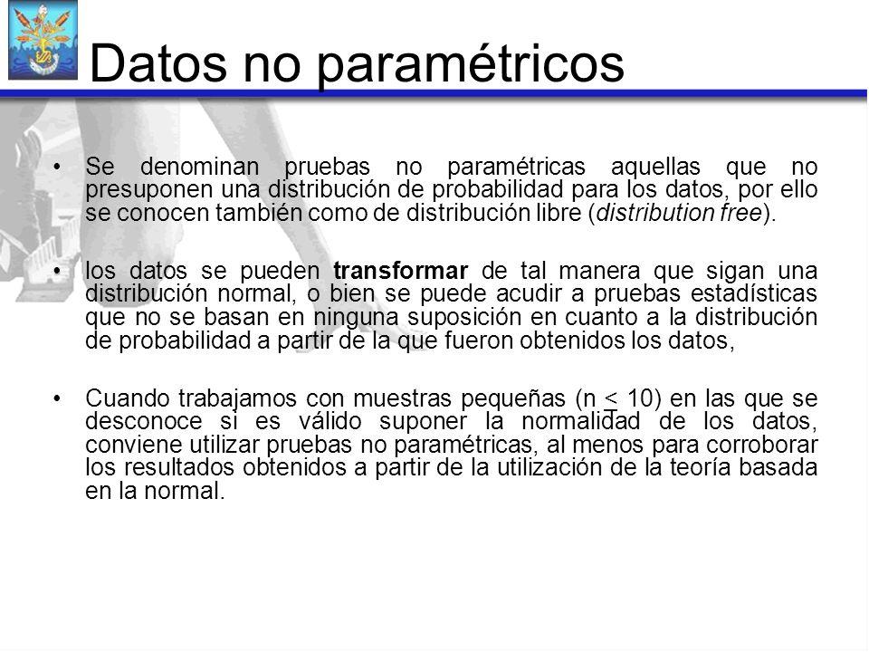 Datos no paramétricos