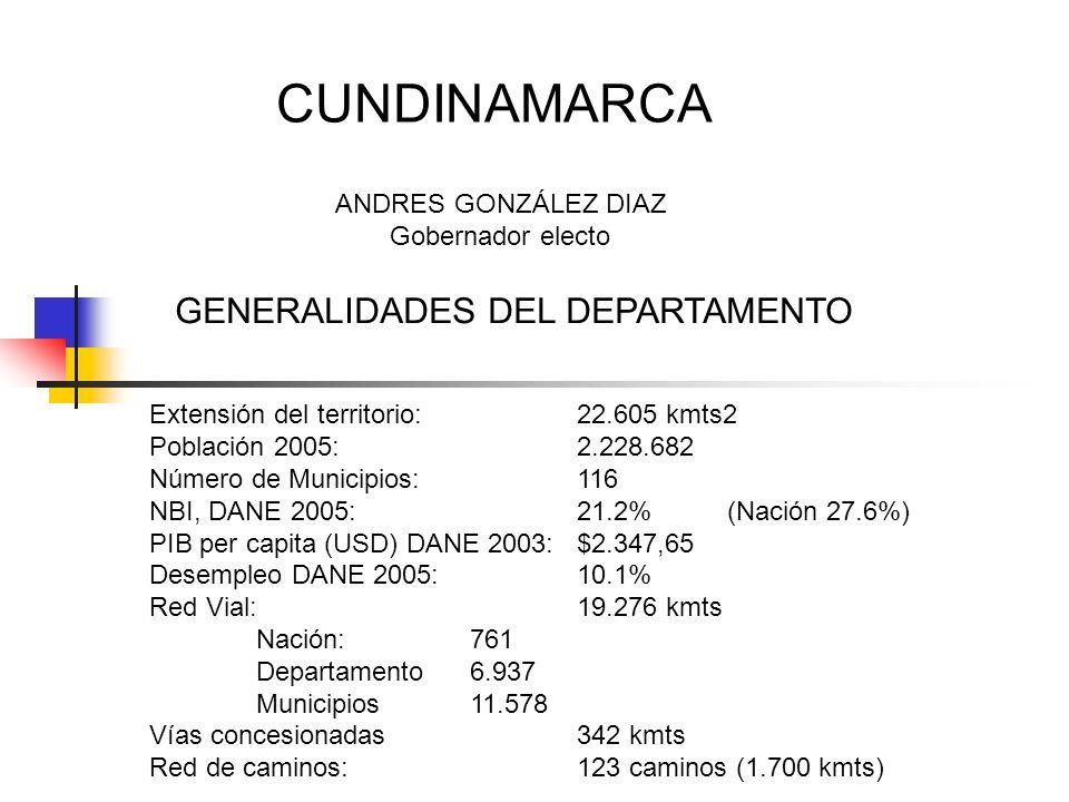CUNDINAMARCA GENERALIDADES DEL DEPARTAMENTO ANDRES GONZÁLEZ DIAZ