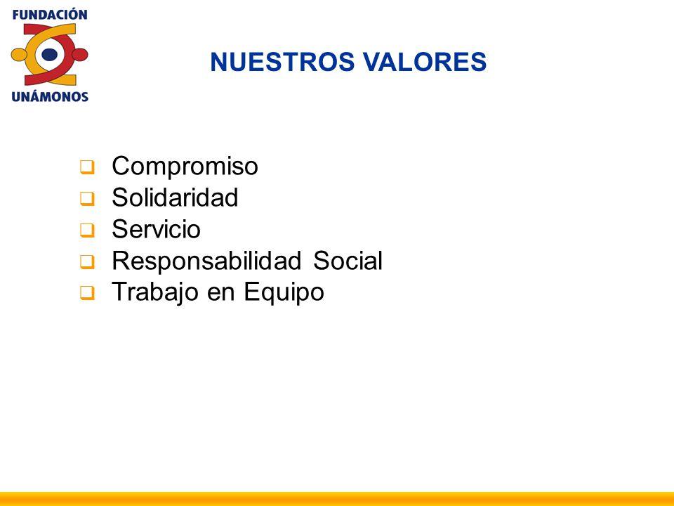 NUESTROS VALORES Compromiso Solidaridad Servicio Responsabilidad Social Trabajo en Equipo