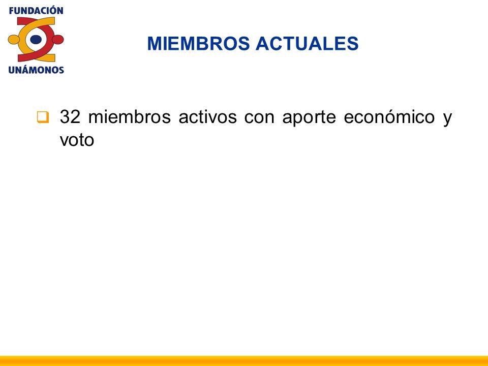 MIEMBROS ACTUALES 32 miembros activos con aporte económico y voto
