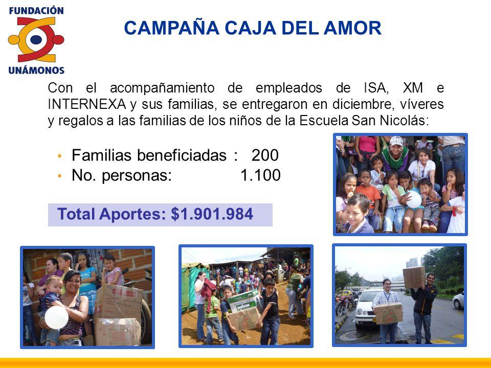 CAMPAÑA CAJA DEL AMOR Familias beneficiadas : 200 No. personas: 1.100