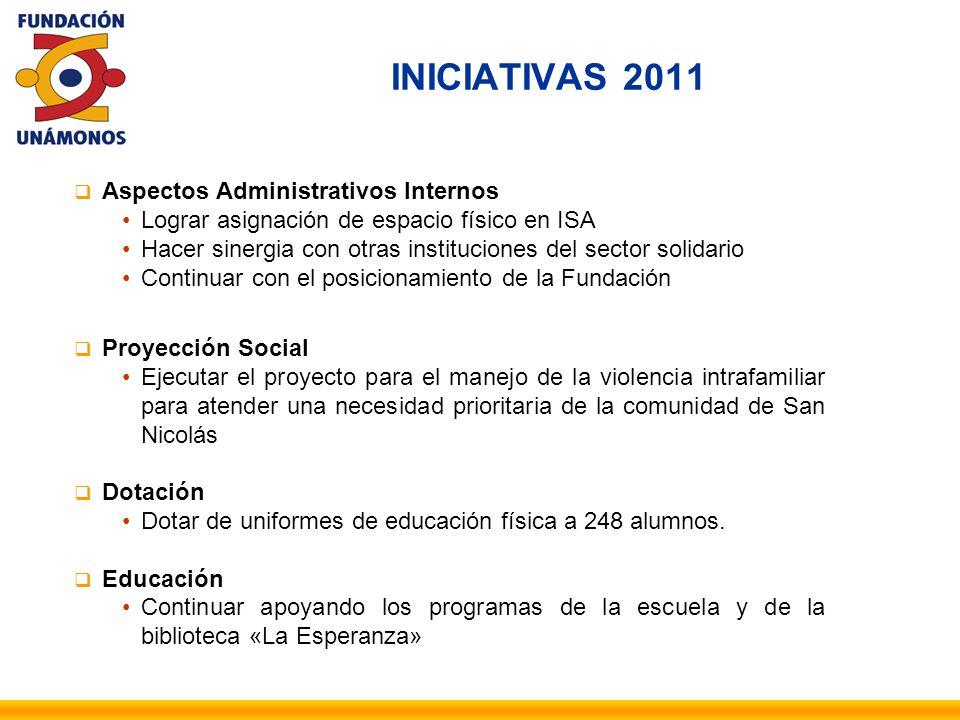 INICIATIVAS 2011 Aspectos Administrativos Internos