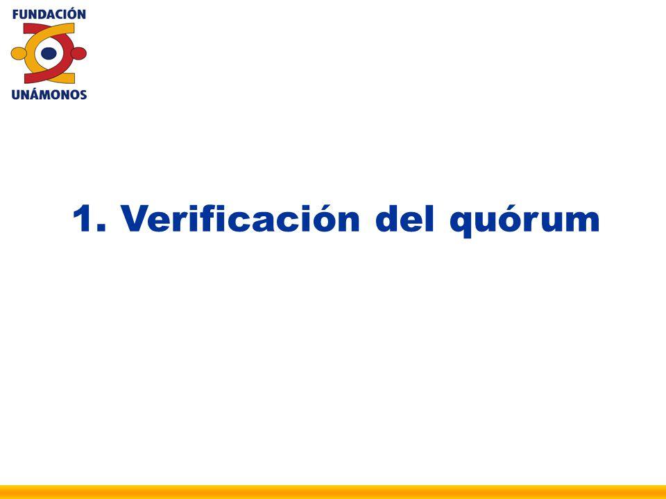 Verificación del quórum