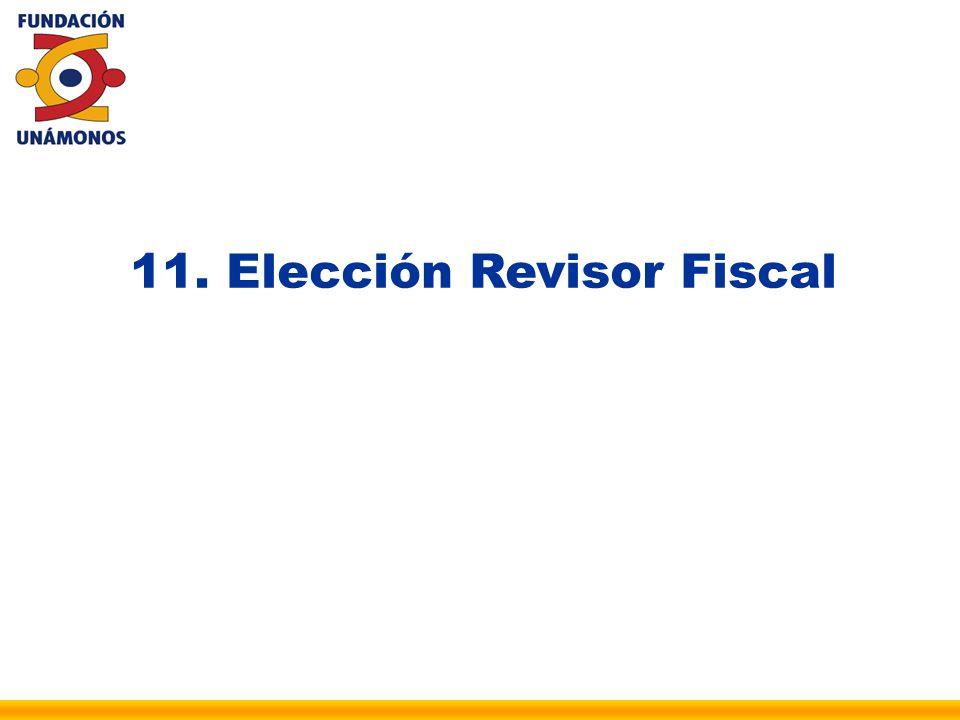 11. Elección Revisor Fiscal
