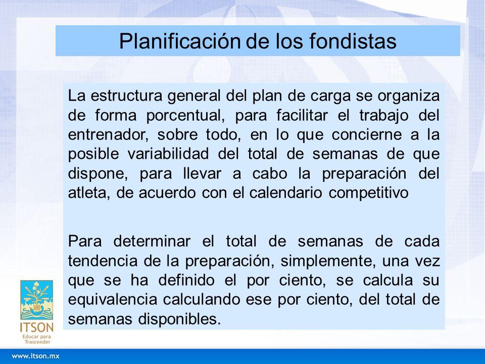 Planificación de los fondistas