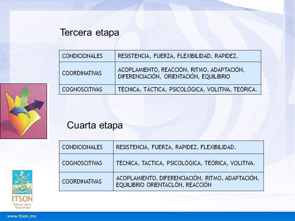 Tercera etapa Cuarta etapa CONDICIONALES