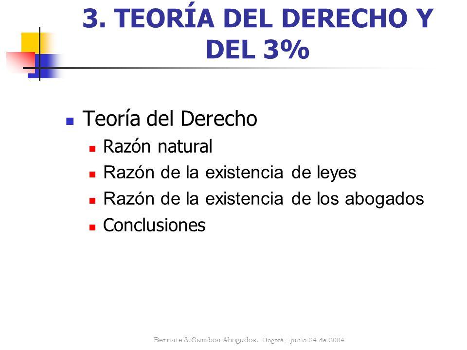 3. TEORÍA DEL DERECHO Y DEL 3%