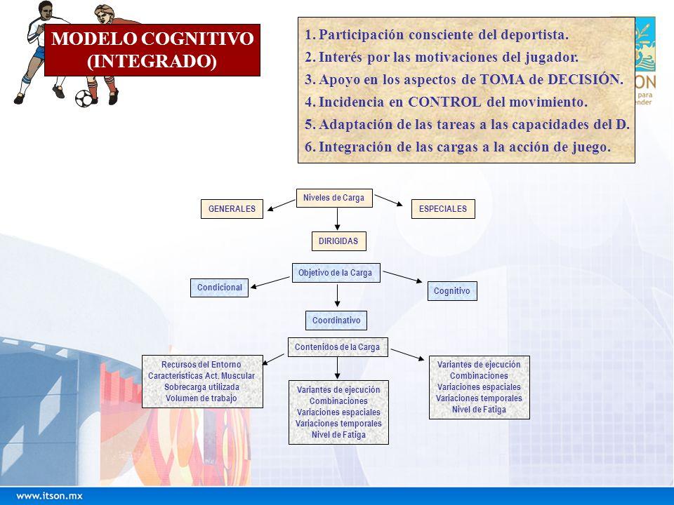 MODELO COGNITIVO (INTEGRADO)