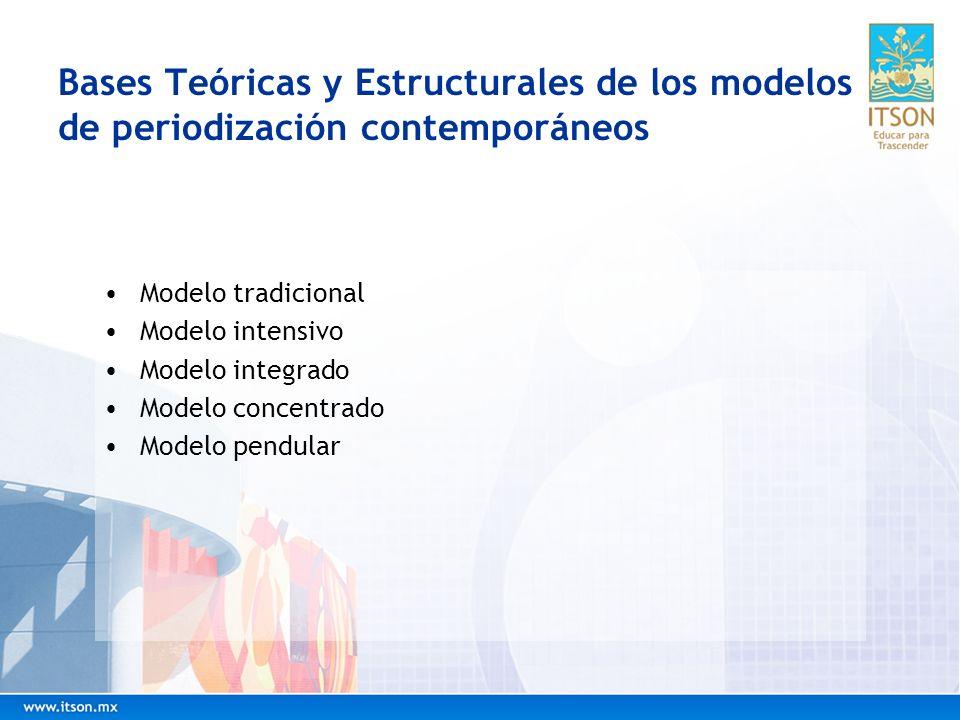 Bases Teóricas y Estructurales de los modelos de periodización contemporáneos