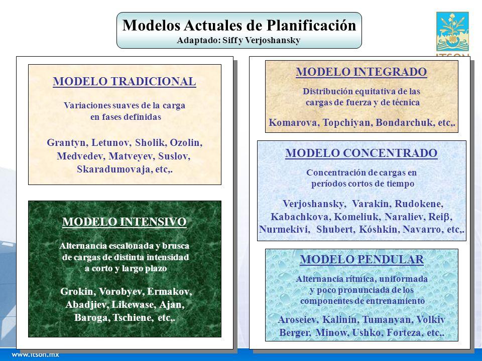Modelos Actuales de Planificación