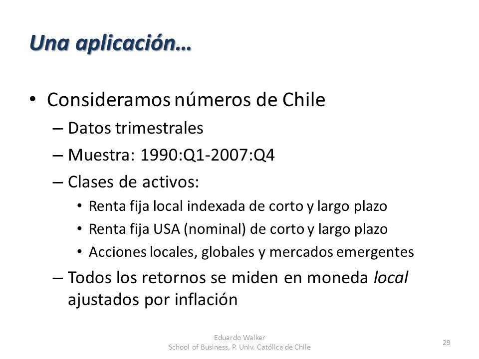 School of Business, P. Univ. Católica de Chile