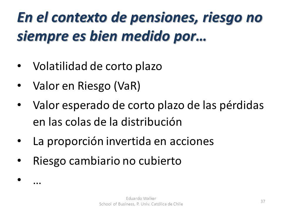En el contexto de pensiones, riesgo no siempre es bien medido por…