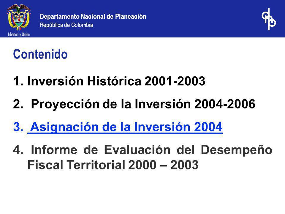 Contenido Inversión Histórica 2001-2003