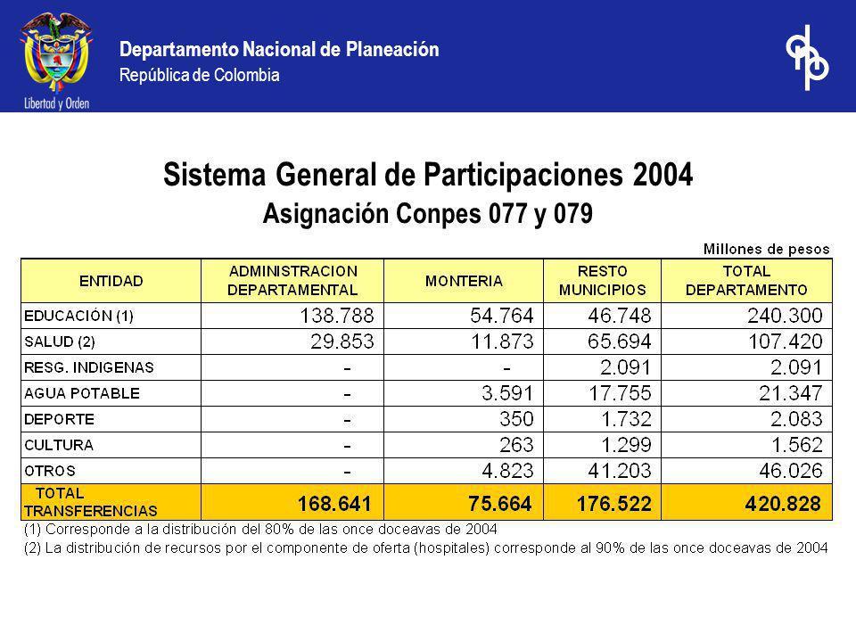Sistema General de Participaciones 2004