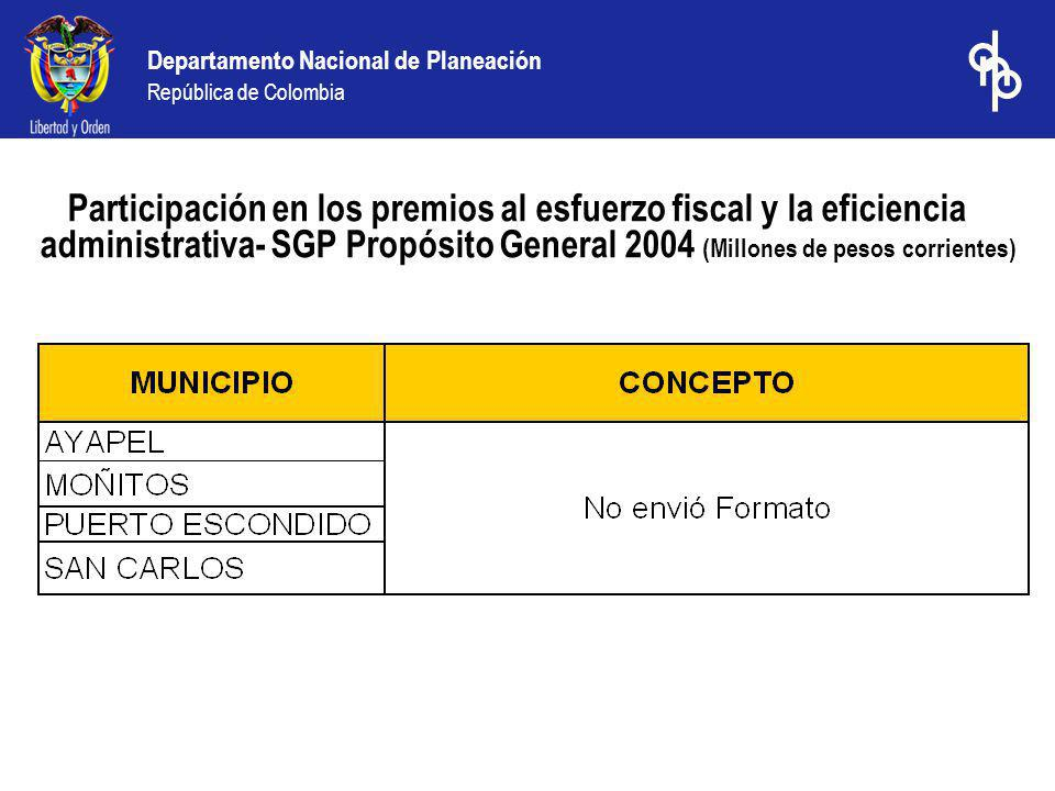 Participación en los premios al esfuerzo fiscal y la eficiencia administrativa- SGP Propósito General 2004 (Millones de pesos corrientes)