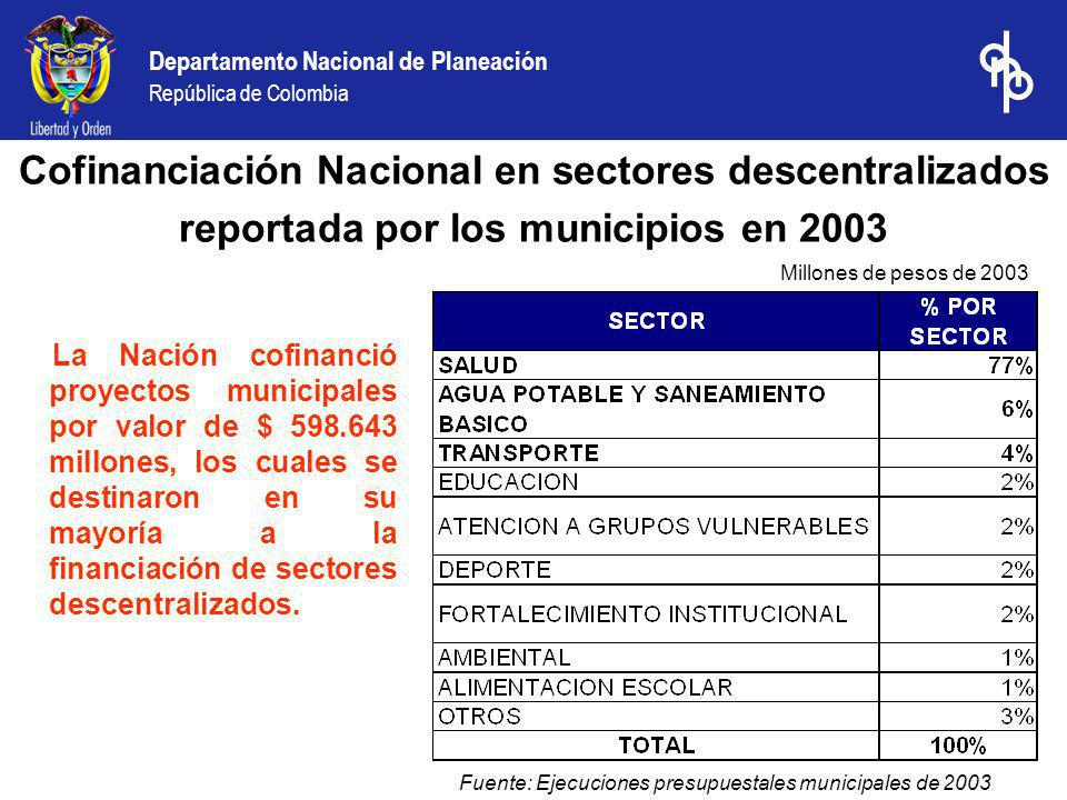 Cofinanciación Nacional en sectores descentralizados