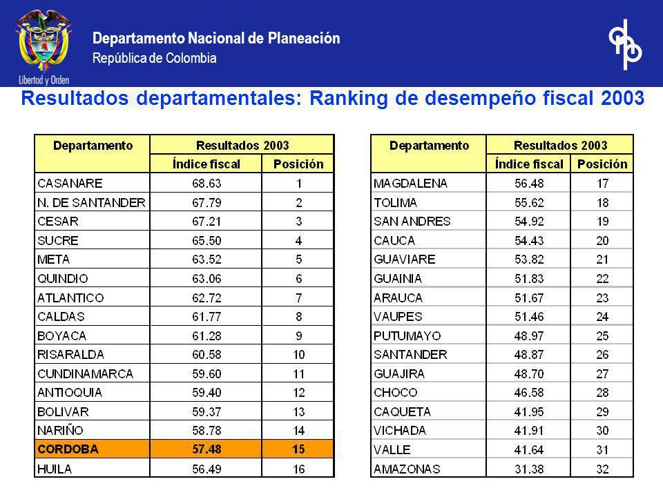 Resultados departamentales: Ranking de desempeño fiscal 2003