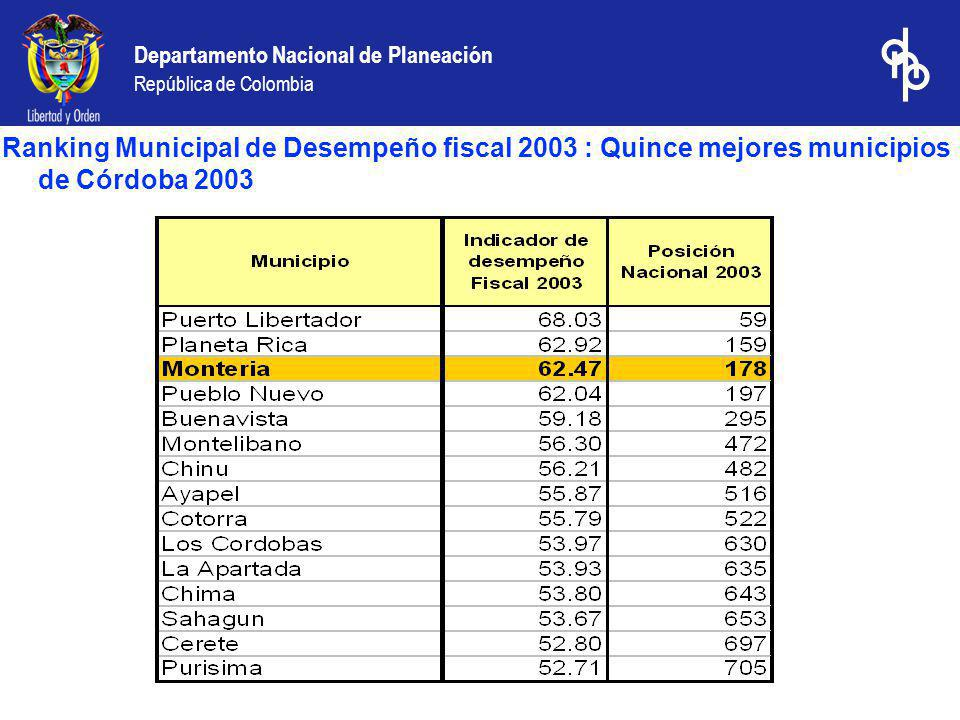 Ranking Municipal de Desempeño fiscal 2003 : Quince mejores municipios de Córdoba 2003