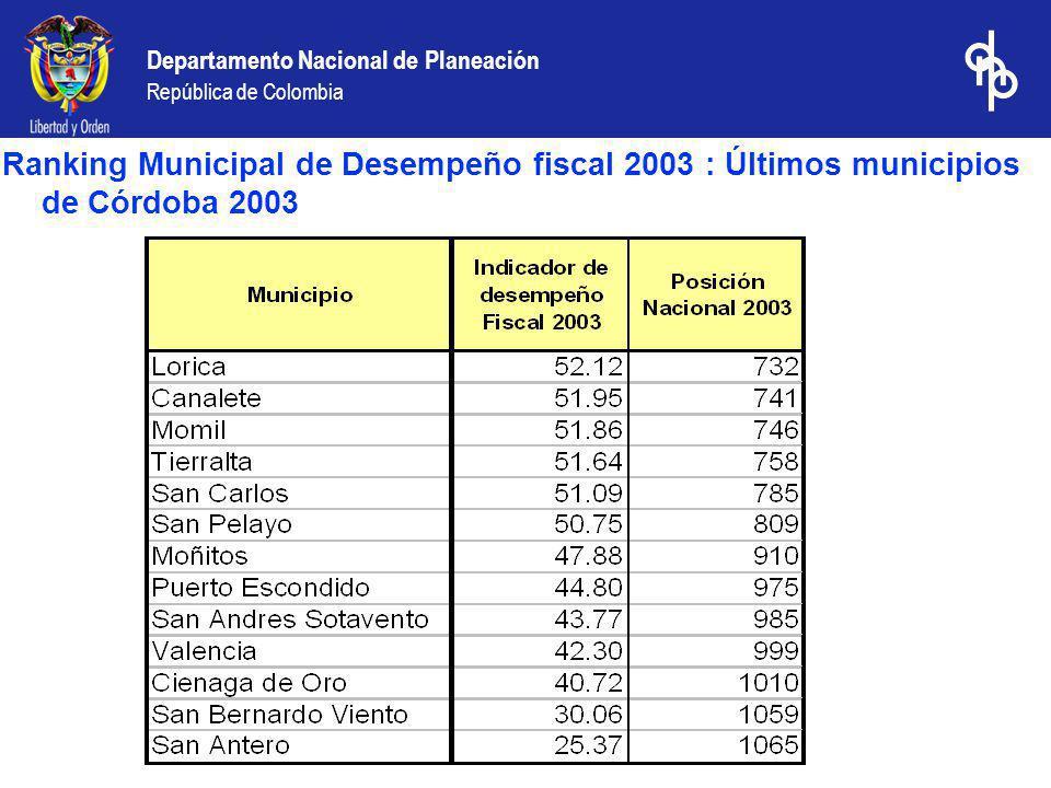 Ranking Municipal de Desempeño fiscal 2003 : Últimos municipios de Córdoba 2003
