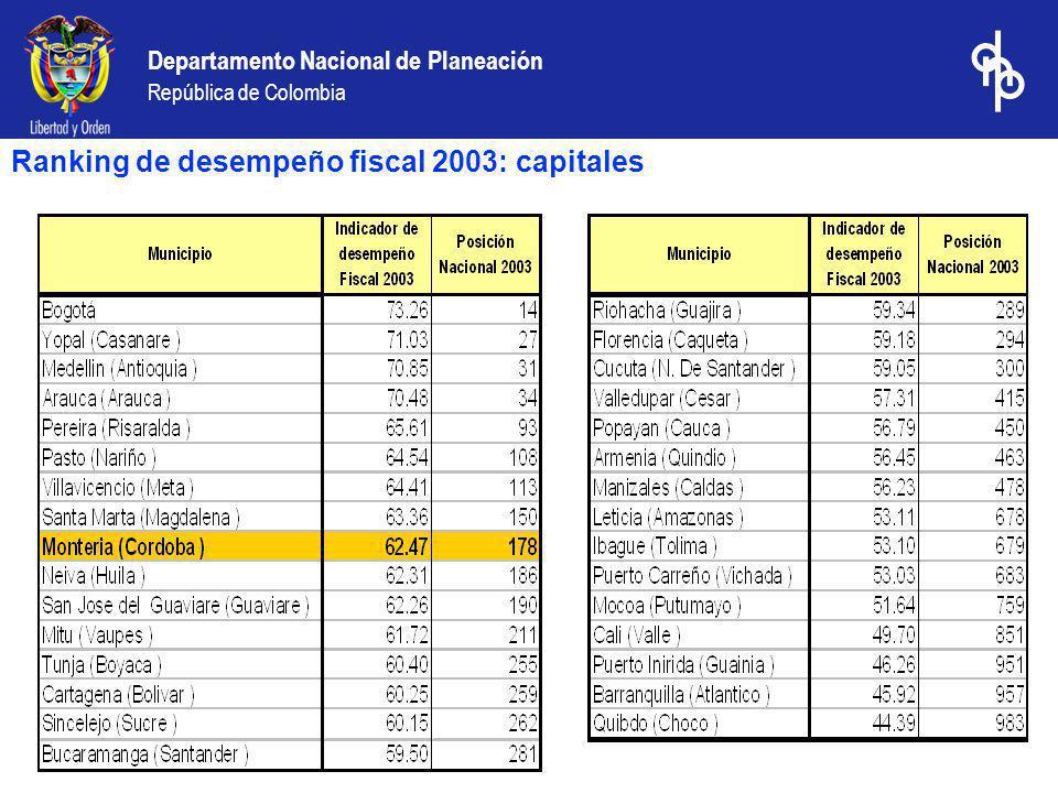 Ranking de desempeño fiscal 2003: capitales