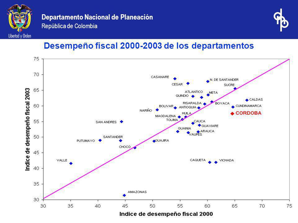 Desempeño fiscal 2000-2003 de los departamentos