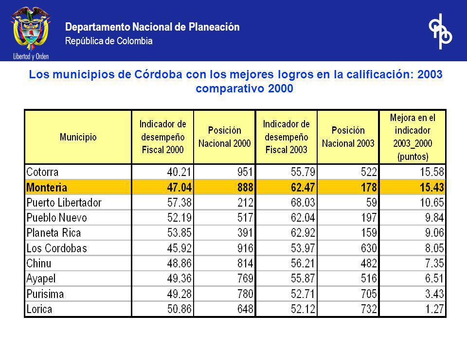 Los municipios de Córdoba con los mejores logros en la calificación: 2003 comparativo 2000
