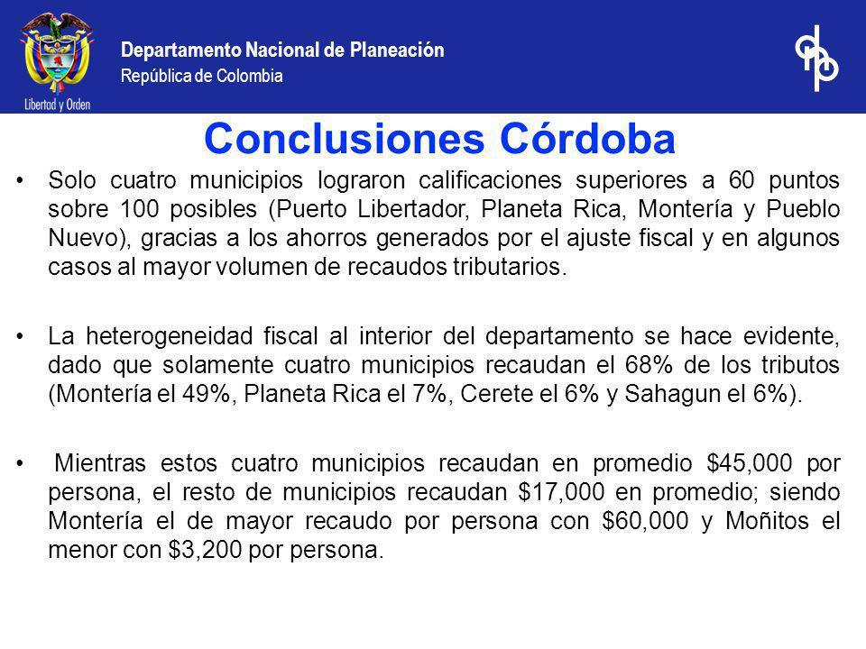 Conclusiones Córdoba