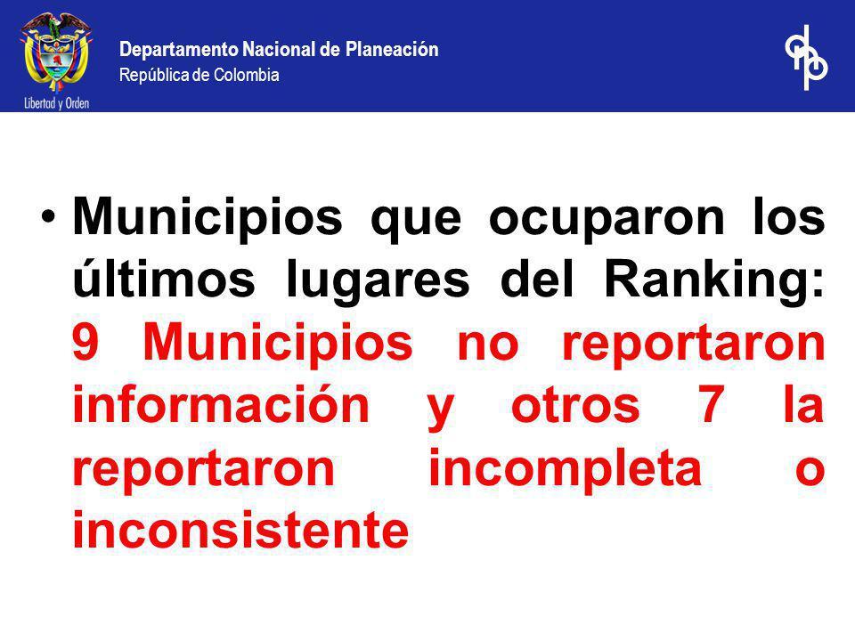 Municipios que ocuparon los últimos lugares del Ranking: 9 Municipios no reportaron información y otros 7 la reportaron incompleta o inconsistente