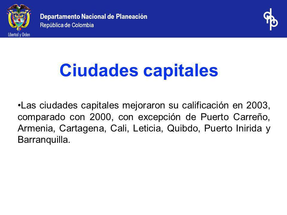 Ciudades capitales