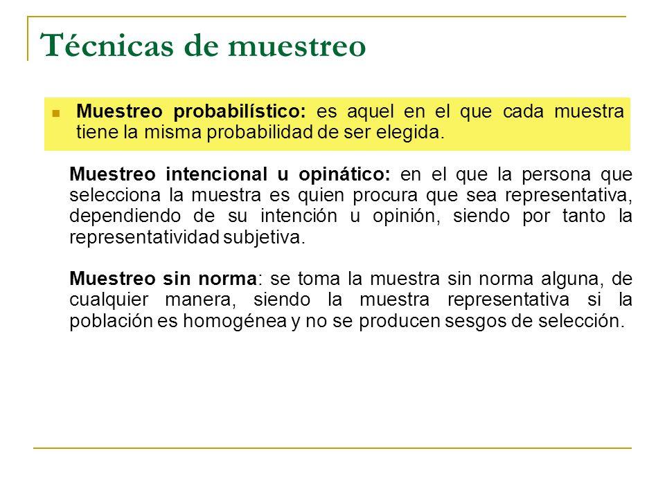 Técnicas de muestreo Muestreo probabilístico: es aquel en el que cada muestra tiene la misma probabilidad de ser elegida.
