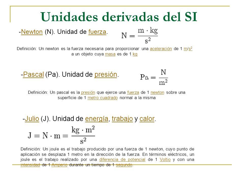 Unidades derivadas del SI