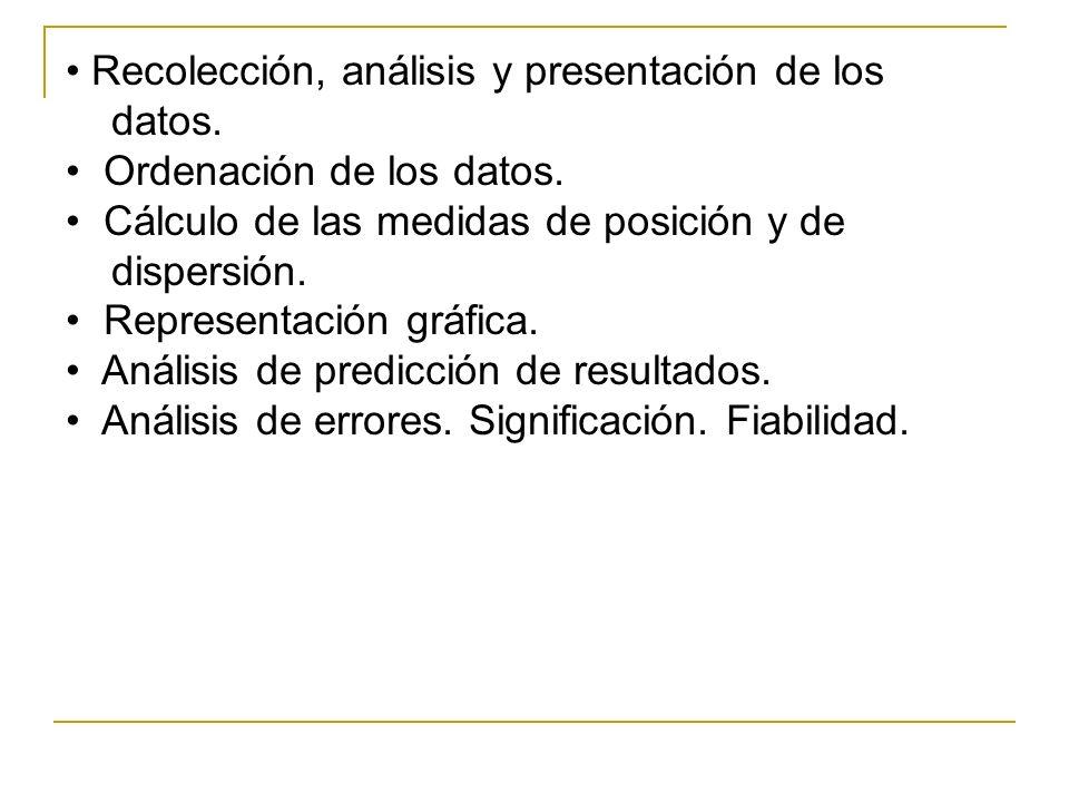 Recolección, análisis y presentación de los