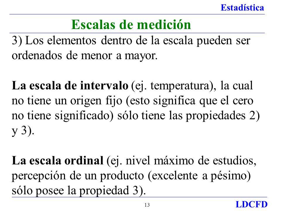 Escalas de medición 3) Los elementos dentro de la escala pueden ser ordenados de menor a mayor.
