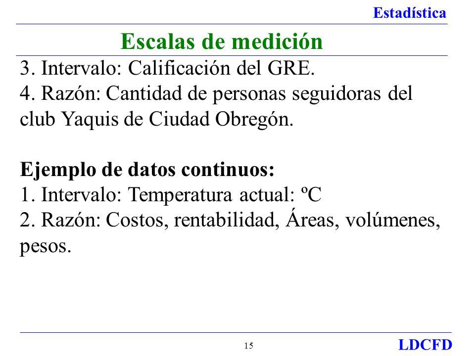 Escalas de medición 3. Intervalo: Calificación del GRE.