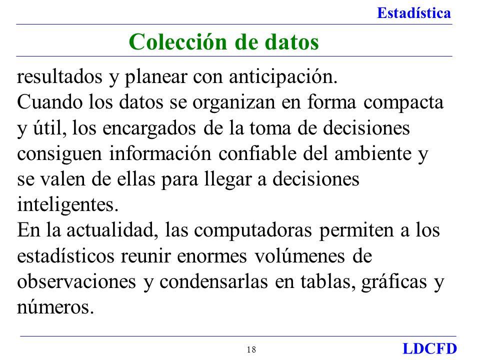 Colección de datos resultados y planear con anticipación.