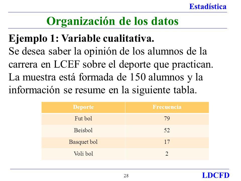 Organización de los datos