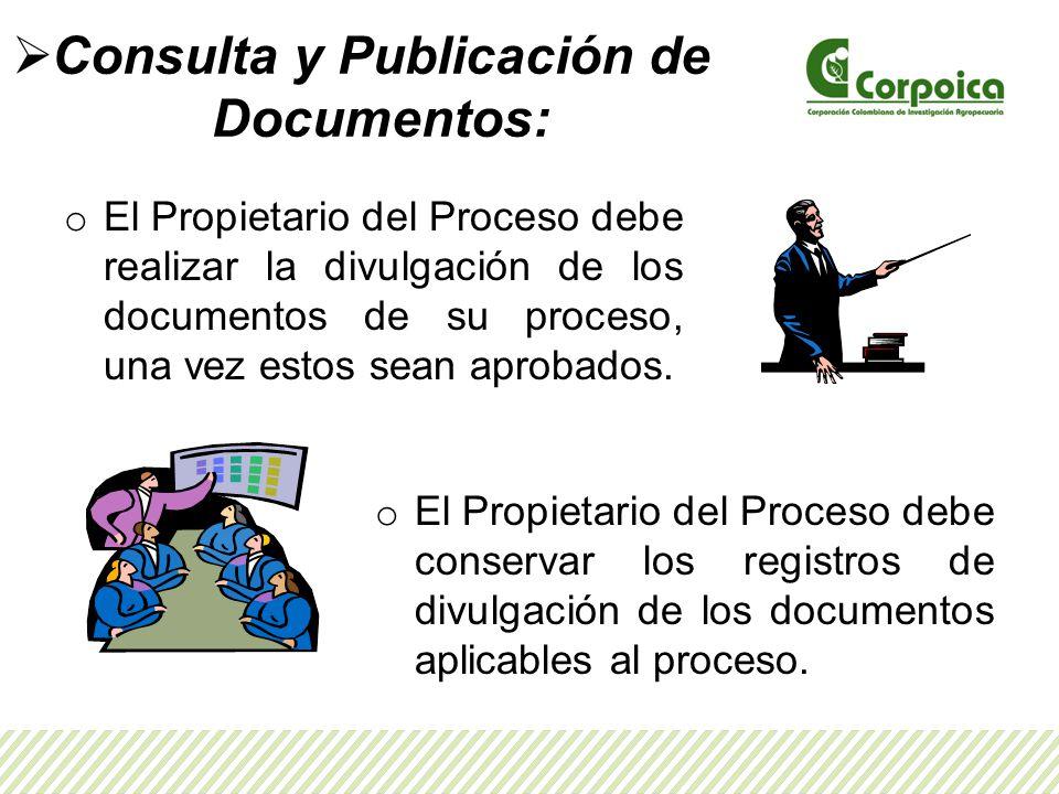 Consulta y Publicación de Documentos: