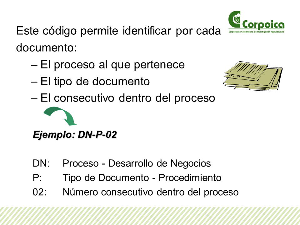 Este código permite identificar por cada documento: