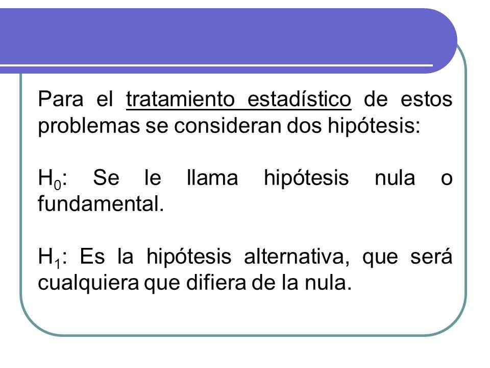 Para el tratamiento estadístico de estos problemas se consideran dos hipótesis:
