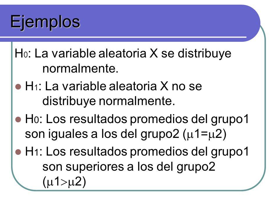Ejemplos H0: La variable aleatoria X se distribuye normalmente.