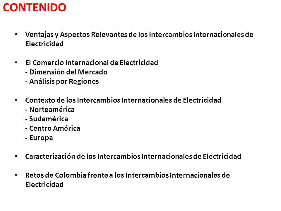 CONTENIDO Ventajas y Aspectos Relevantes de los Intercambios Internacionales de Electricidad.