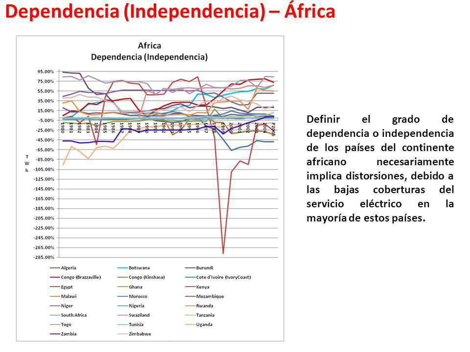 Dependencia (Independencia) – África