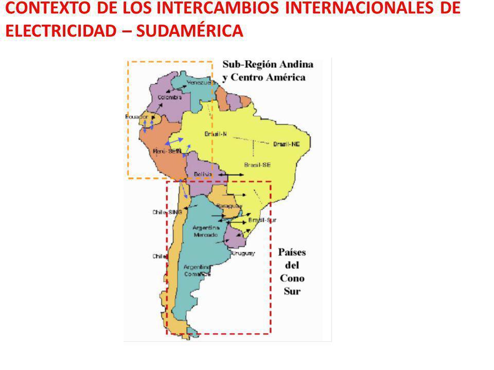 CONTEXTO DE LOS INTERCAMBIOS INTERNACIONALES DE ELECTRICIDAD – SUDAMÉRICA