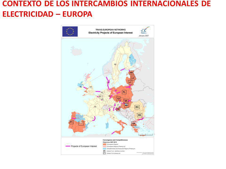 CONTEXTO DE LOS INTERCAMBIOS INTERNACIONALES DE ELECTRICIDAD – EUROPA