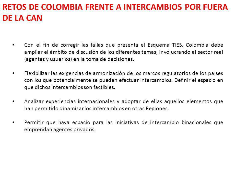 RETOS DE COLOMBIA FRENTE A INTERCAMBIOS POR FUERA DE LA CAN