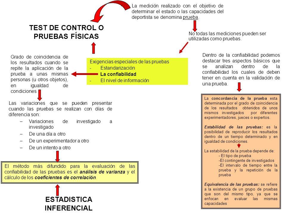 TEST DE CONTROL O PRUEBAS FÍSICAS ESTADISTICA INFERENCIAL