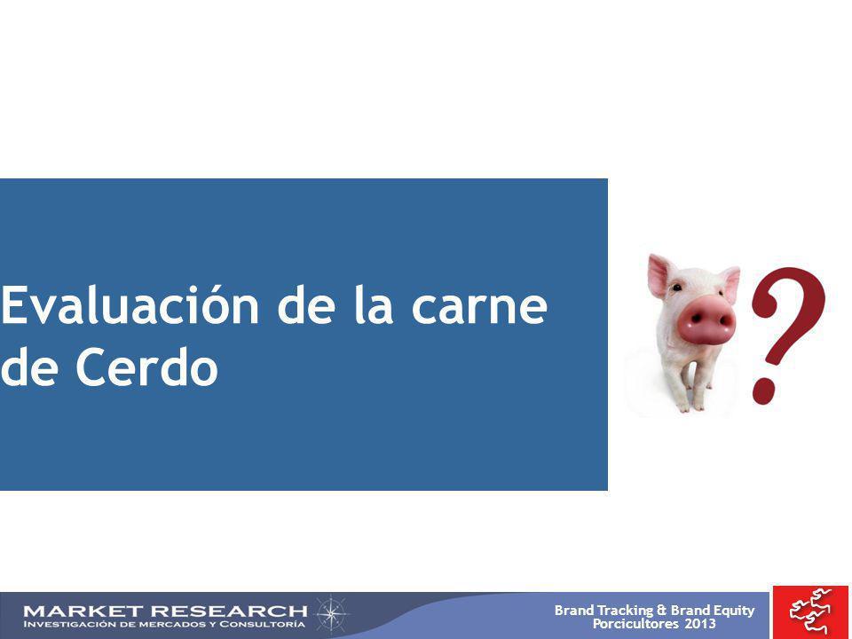 Evaluación de la carne de Cerdo